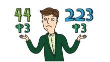 Положения проведения государственных закупок по ФЗ 44 и 223