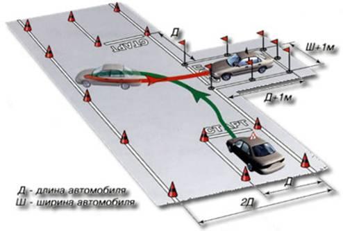 длина и ширина авто