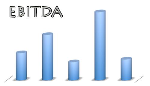 график ебитда