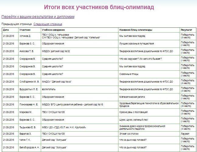 Всероссийские конкурсы для педагогов умната